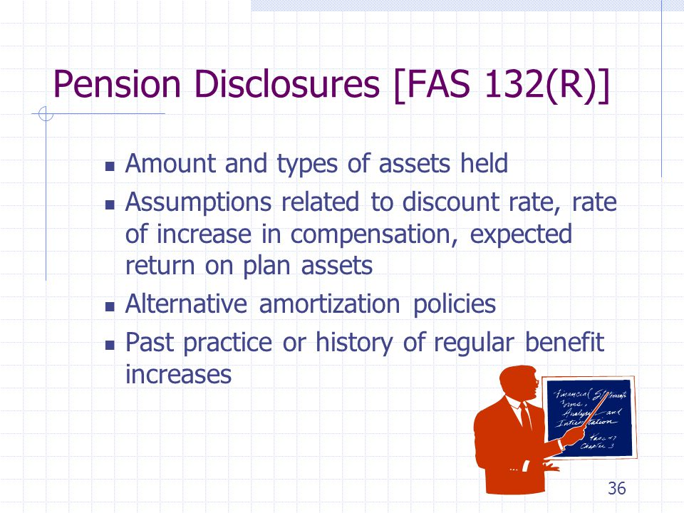 Pension Disclosures [FAS 132(R)]